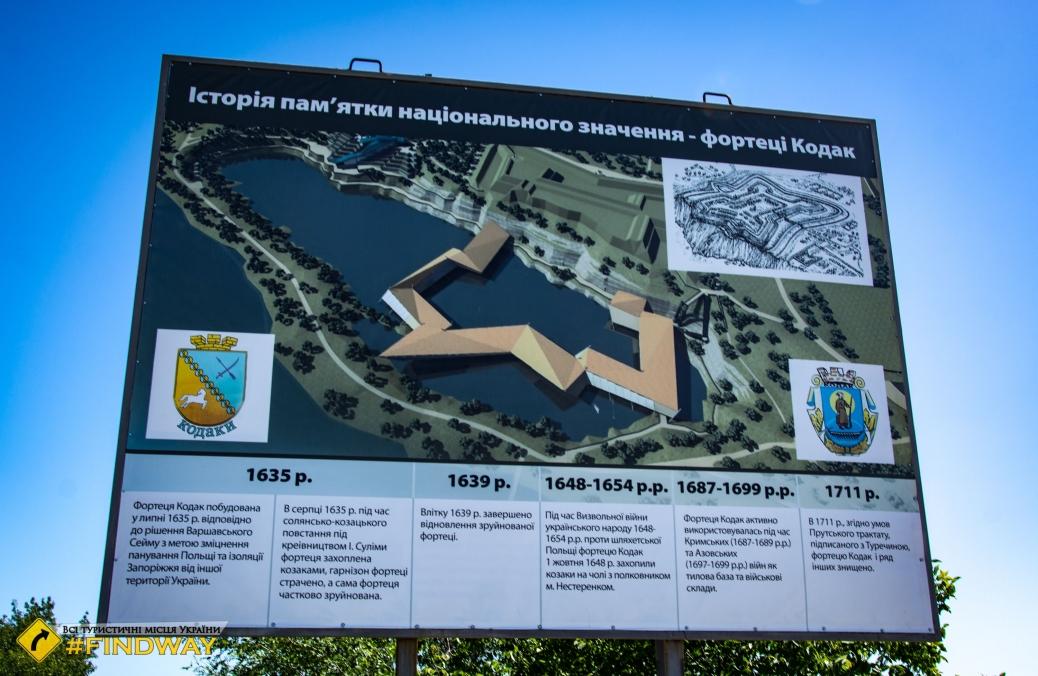 Залишки фортеці Кодак, Старі Кодаки