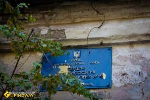 Будинок Шкуратова, Прилуки